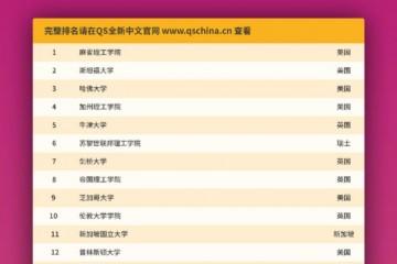 清华大学力压耶鲁QS国际大学排名惹争议网友有必要留学吗